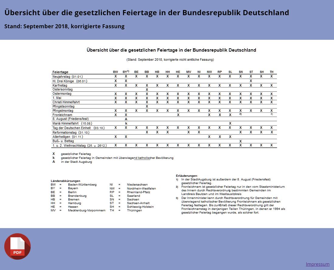 Screenshot der Webseite kalenderdesigner.de mit den Feiertagen in Deutschland